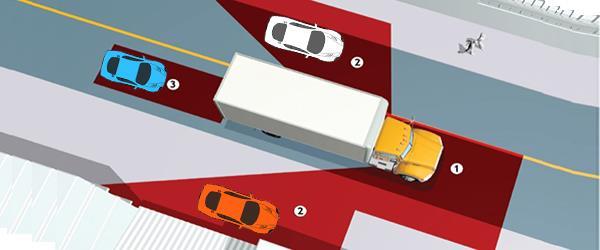 Uzun Araçlardaki Kör Noktalara Dikkat
